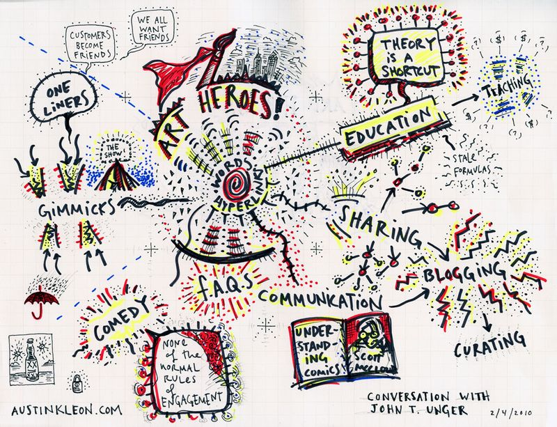 Austin kleon phone doodle drawing during art heroes radio show